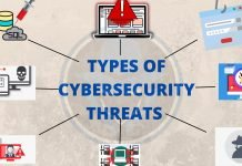 TYPES OF CYBERSECURITY THREATS 218x150 - Home