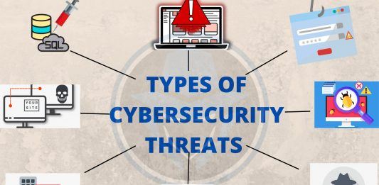 TYPES OF CYBERSECURITY THREATS 533x261 - Home